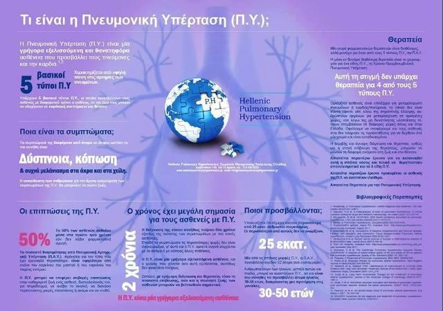 pneumoniki ipertasi